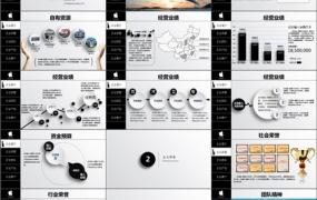 企业文化宣传PPT模板