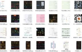 2019最全互联网热门思维导图【知识地图】集锦【200份】