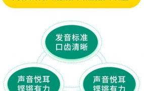 21天说好普通话语音训练教程
