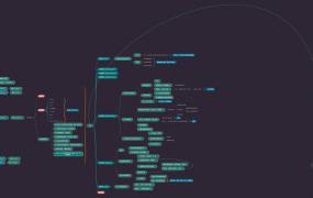 GTD时间管理方法步骤图表和使用心得思维导图