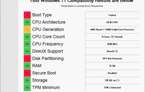 WhyNotWin11:一键检测win11升级条件软件